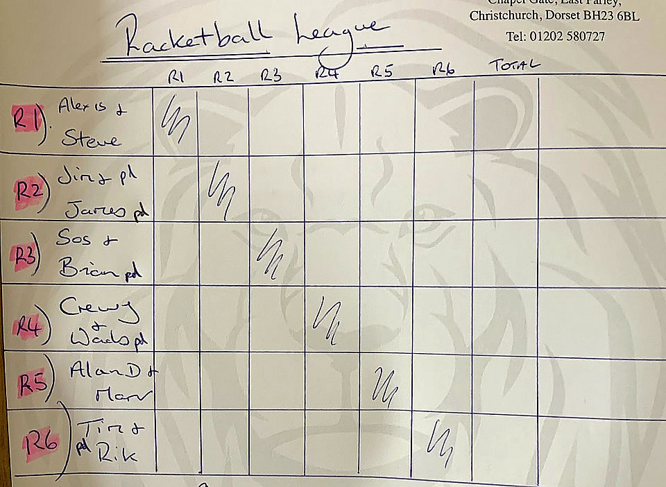 Racketball Doubles Results (12/02/2020)