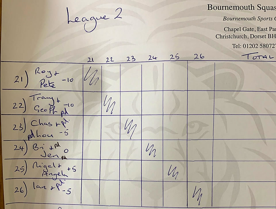 Squash Doubles League 2 Results (12/02/2020)